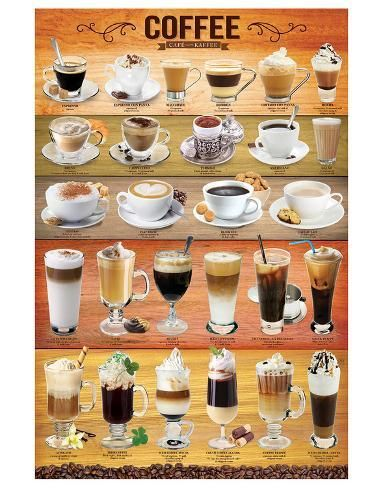 Different Types of Coffee Drinks.